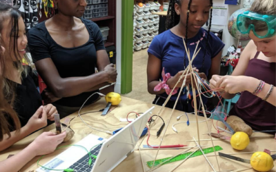 How to talk to kids about engineering: recommended resources